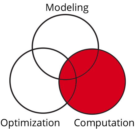 MOCA Venn-Diagram Computation